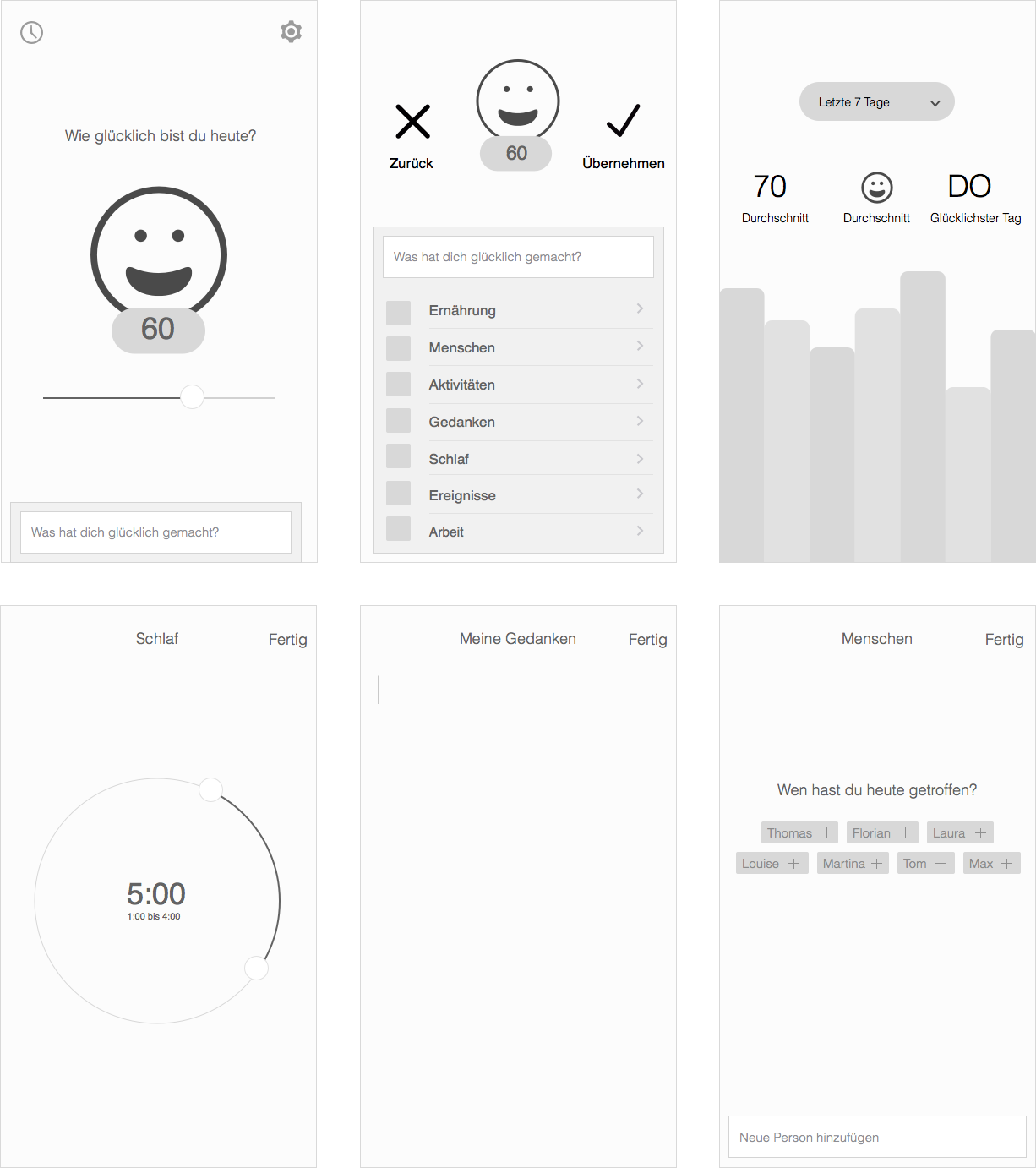 Wireframes of HappyMe-App